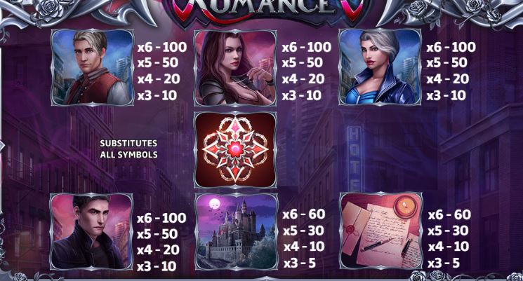 Wild subsitutdes all symbls from the Romance 5 slot game.