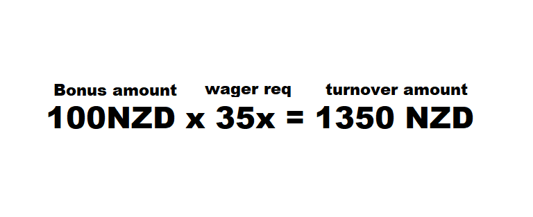 How to calculate wagering requirements explanation.
