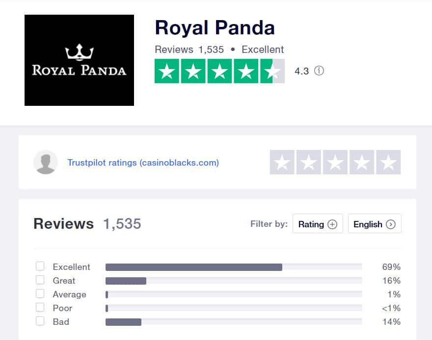 Royal Panda casino at trustpilot.com - screenshot.