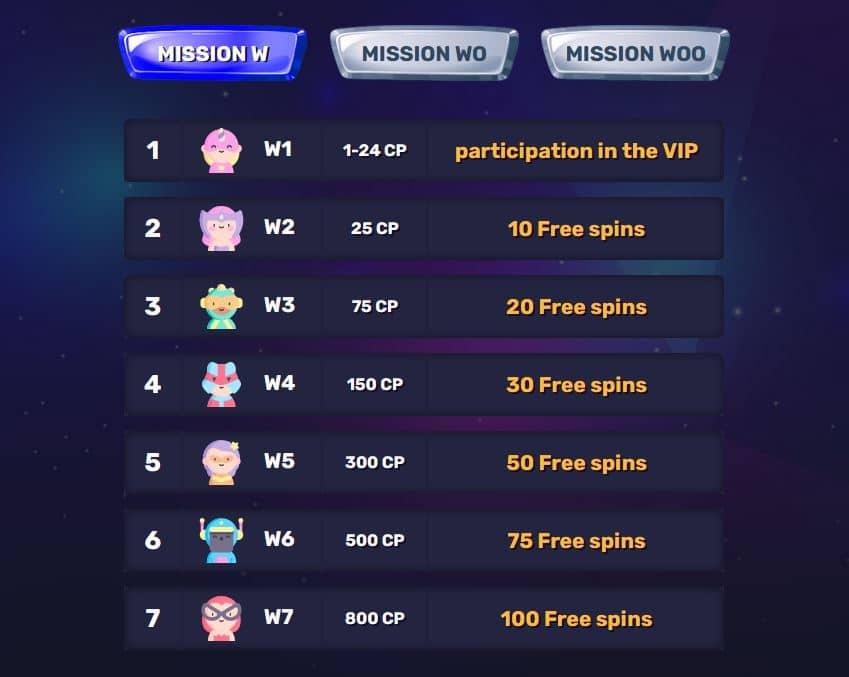 list of rewards - screenshot